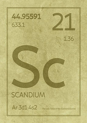 Periodic Table Wall Art - Mixed Media - Scandium Element Symbol Periodic Table Series 021 by Design Turnpike