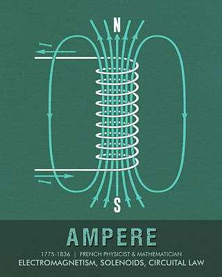 Royalty-Free and Rights-Managed Images - Science Posters - Andre Marie Ampere - Physicist, Mathematician by Studio Grafiikka
