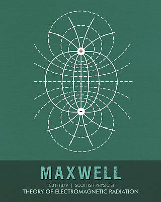 Royalty-Free and Rights-Managed Images - Science Posters - James Clerk Maxwell - Physicist by Studio Grafiikka