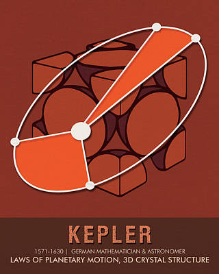 Royalty-Free and Rights-Managed Images - Science Posters - Johannes Kepler - Mathematician, Astronomer by Studio Grafiikka