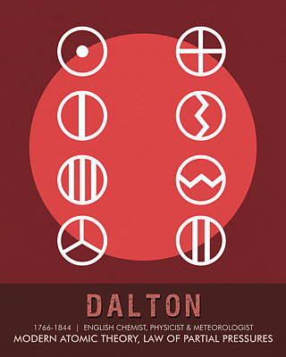 Royalty-Free and Rights-Managed Images - Science Posters - John Dalton - Chemist, Physicist by Studio Grafiikka
