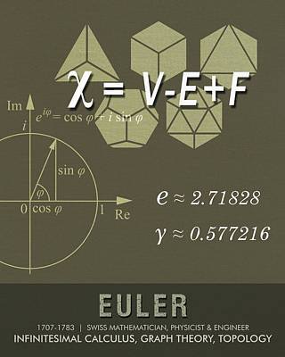 Graph Mixed Media - Science Posters - Leonhard Euler - Mathematician, Physicist, Engineer by Studio Grafiikka