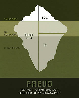 Mixed Media - Science Posters - Sigmund Freud - Neurologist, Psychoanalyst by Studio Grafiikka
