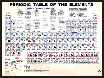 Painting - Scientist Gifts, Science Gifts Periodic Table Of The Elements by Tony Rubino