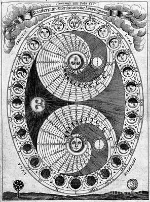 Lunation Photograph - Selenic Shadowdial, Lunar Chart, 1646 by Wellcome Images