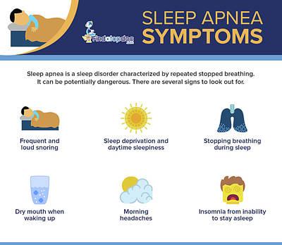 Sleep Apnea Symptoms Art Print by Finda TopDoc