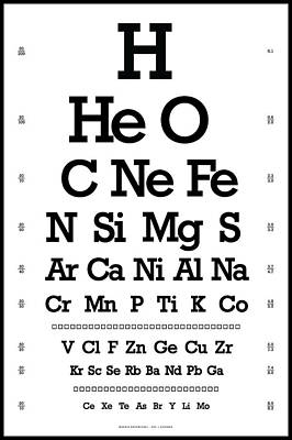 Eye Chart Digital Art - Snellen Chart - Chemical Abundance In Universe by Martin Krzywinski