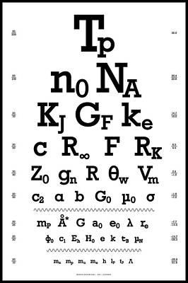 Eye Chart Digital Art - Snellen Chart - Physical Constants by Martin Krzywinski