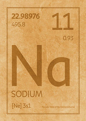 Periodic Table Wall Art - Mixed Media - Sodium Element Symbol Periodic Table Series 011 by Design Turnpike