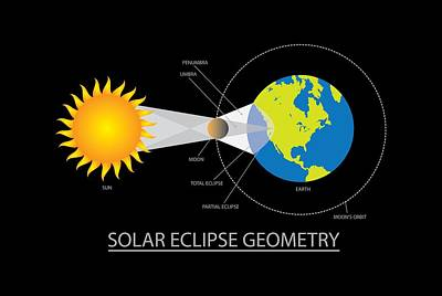 Digital Art - Solar Eclipse Geometry Illustration by Jit Lim
