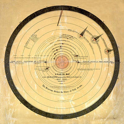 Photograph - Solar System 1846 by Andrew Fare