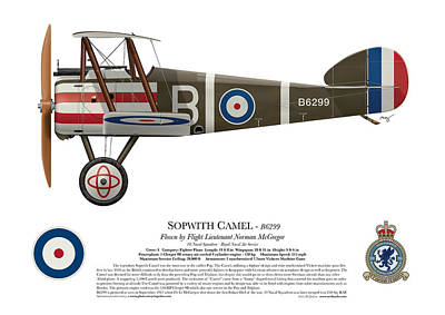 1918 Digital Art - Sopwith Camel - B6299 - Side Profile View by Ed Jackson