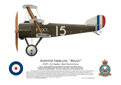 1916 Digital Art - Sopwith Triplane - ' Peggy ' - Side Profile View by Ed Jackson