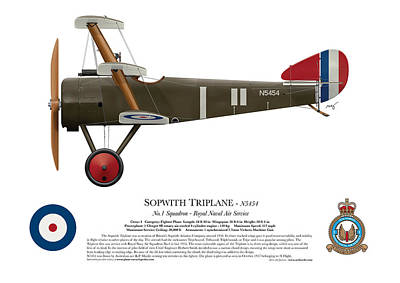1916 Digital Art - Sopwith Triplane - N5454 - Side Profile View by Ed Jackson