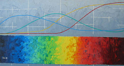 Spectral Painting - Spectral Analysis by Herb Walfoort