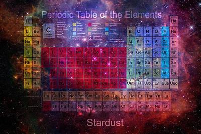 Digital Art - Stardust Periodic Table by Carol and Mike Werner
