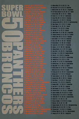 Super Bowl 50 Broncos Panthers Roster Art Print by Joe Hamilton