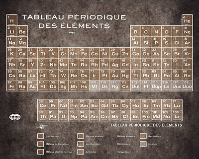 Technical Painting - Tableau Periodiques Periodic Table Of The Elements Vintage Chart Sepia by Tony Rubino