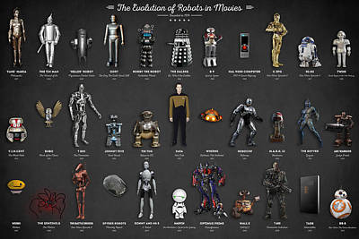 The Evolution Of Robots In Movies Art Print by Taylan Apukovska