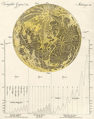 Outer Space Drawing - The Moon And Its Mountains by German School