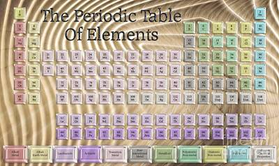 Digital Art - The Periodic Table Of Elements 1 by Wendy Wilton