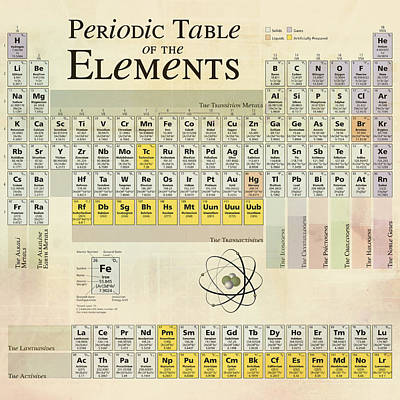 The Periodic Table Of The Elements Art Print by Gina Dsgn