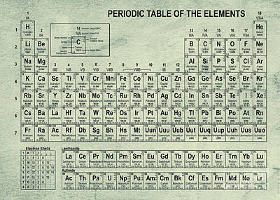Periodic table of elements art page 3 of 4 fine art america periodic table of elements digital art the periodic table of the elements vintage green by urtaz Gallery