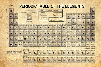 Digital Art - The Periodic Table by Olga Hamilton