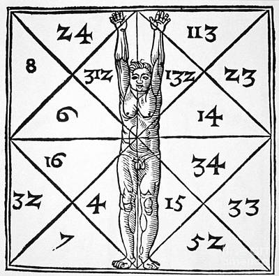 Grid Drawing - The Proportions Of Man And Their Occult Numbers From De Occulta Philosophia Libri IIi by Flemish School