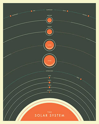 The Solar System - 1 Art Print