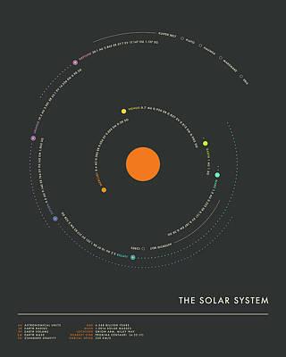 The Solar System - Minimal Art Print