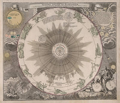 Drawing - The Solar System - The Planetary System - Copernicus Model - Astronomical Chart - Celestial Chart by Studio Grafiikka