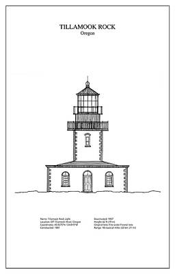 Tillamook Rock Lighthouse - Oregon  - Blueprint Drawing Art Print by Jose Elias - Sofia Pereira