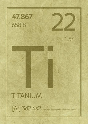 Periodic Table Wall Art - Mixed Media - Titanium Element Symbol Periodic Table Series 022 by Design Turnpike