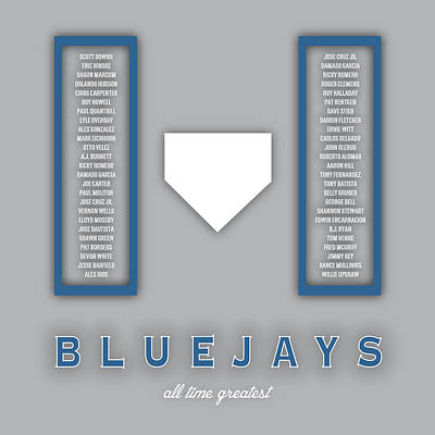 Blue Jay Digital Art - Toronto Blue Jays Art - Mlb Baseball Wall Print by Damon Gray