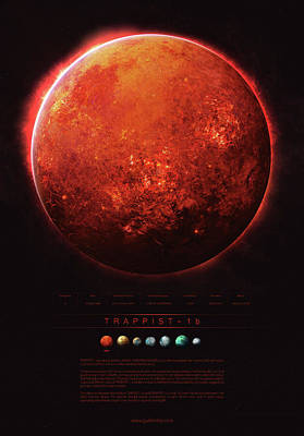 Exoplanet Digital Art - Trappist-1b by Guillem H Pongiluppi