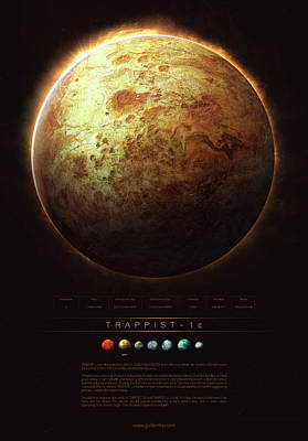 Exoplanet Digital Art - Trappist-1c by Guillem H Pongiluppi