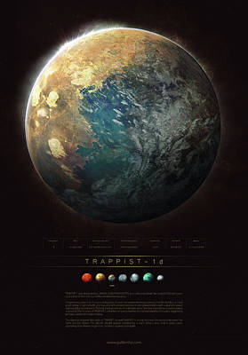 Exoplanet Digital Art - Trappist-1d by Guillem H Pongiluppi