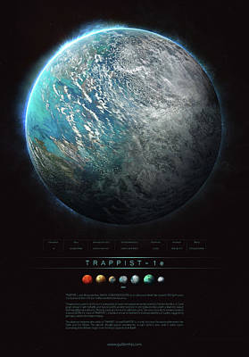 Exoplanet Digital Art - Trappist-1e by Guillem H Pongiluppi