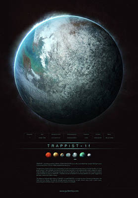 Exoplanet Digital Art - Trappist-1f by Guillem H Pongiluppi