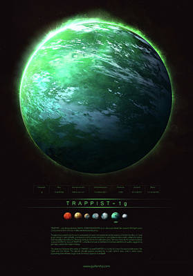Exoplanet Digital Art - Trappist-1g by Guillem H Pongiluppi
