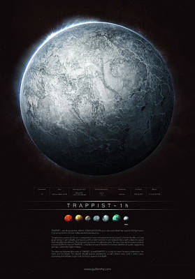 Exoplanet Digital Art - Trappist-1h by Guillem H Pongiluppi