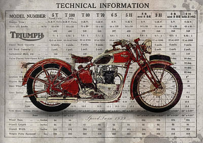 Recently Sold - Transportation Royalty-Free and Rights-Managed Images - Triumph Speed Twin 1939 by Yurdaer Bes