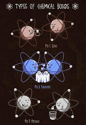 Drawing - Types Of Chemical Bonds - Doc Braham - All Rights Reserved by Doc Braham