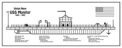 Digital Art - Uss Monitor Ship Plans by Jose Elias - Sofia Pereira