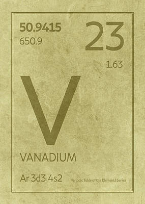Periodic Table Wall Art - Mixed Media - Vanadium Element Symbol Periodic Table Series 023 by Design Turnpike