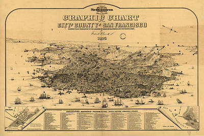 Vintage Pictorial Map Of San Francisco - 1875 Art Print by CartographyAssociates