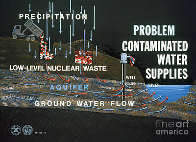 Photograph - Water Pollution by Granger