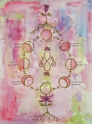 Watercolor Moonphase Calendar  Art Print by Rachael Rose Zoller