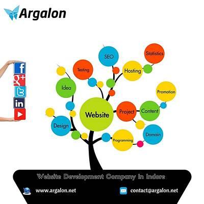 Development Mixed Media - Website Development Company In Indore by Argalon Technologies